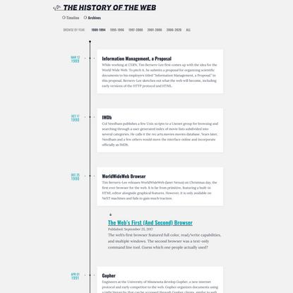 The Web's Timeline