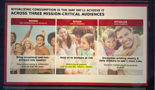 Coca-Cola Internal Marketing Graphic