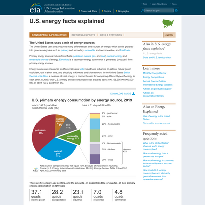 U.S. energy facts explained - consumption and production - U.S. Energy Information Administration (EIA)