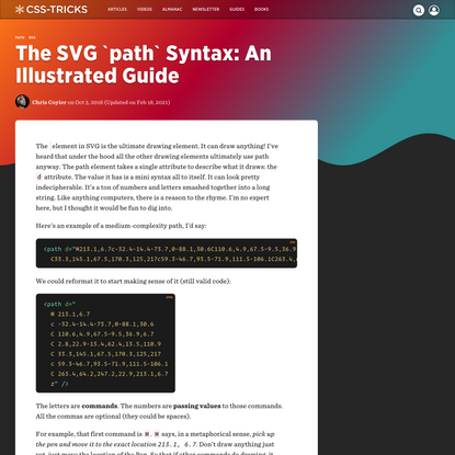 The SVG `path` Syntax: An Illustrated Guide | CSS-Tricks