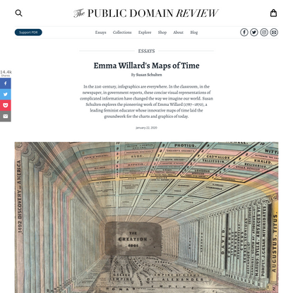 Emma Willard — Maps of Time