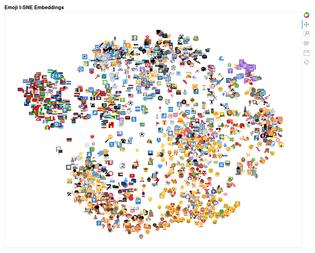 Emoji t-SNE Embeddings