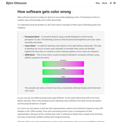 How software gets color wrong