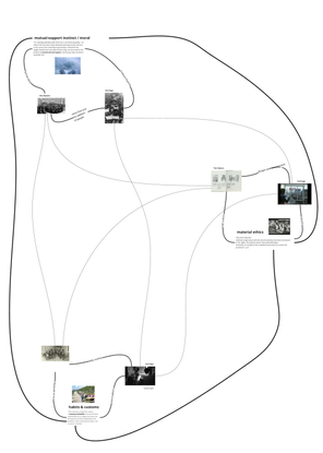 Focused Mindmap.pdf