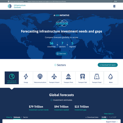 Global Infrastructure Outlook - A G20 INITIATIVE