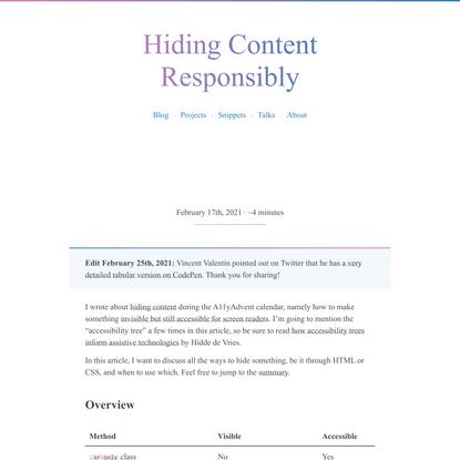 Hiding Content Responsibly | Kitty Giraudel