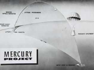 thetrajectory.jpg