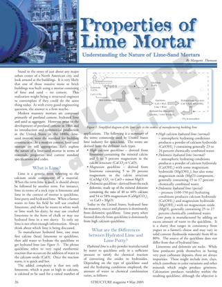 AGC-Properties_of_lime_mortar.pdf