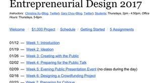 2017 Entrepreneurial Design Syllabus | SVA Interaction Design