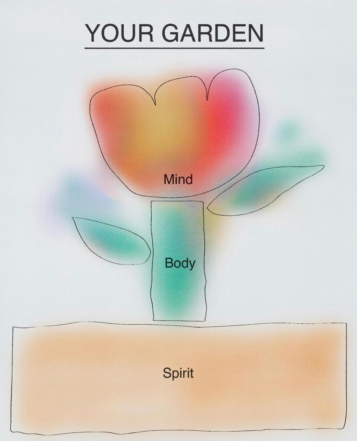 your garden- mind, body, spirit