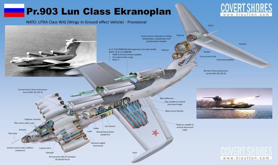 Pr.903 Lun Class Ekranoplan