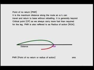 Point of no return or radius of action - Dgca Tutorials