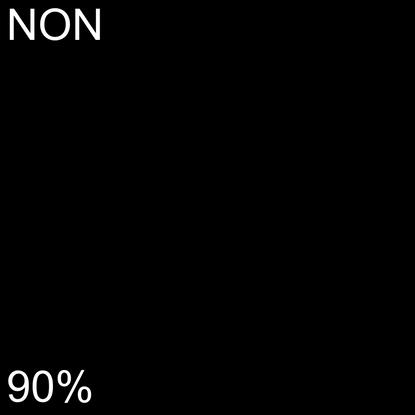 NON - 0%   Wine Alternatives