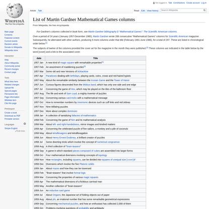 List of Martin Gardner Mathematical Games columns - Wikipedia