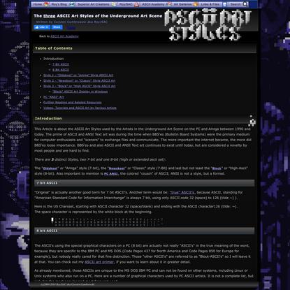 The Three ASCII Art Styles of the Underground Text Art Scene