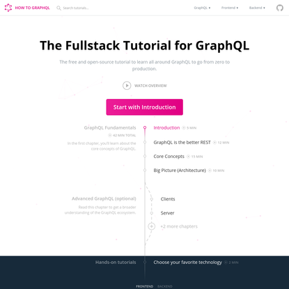 How to GraphQL - The Fullstack Tutorial for GraphQL