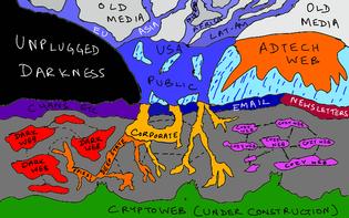 Extended Internet Universe by Venkatesh Rao