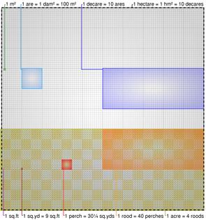 1920px-comparison_land_area_units.svg.png