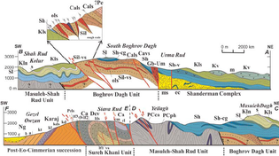 geological-cross-sections-across-the-talesh-mountains-showing-eo-cimmerian-and-tertiary.png