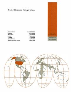 international distribution of ford grants, 1951-60
