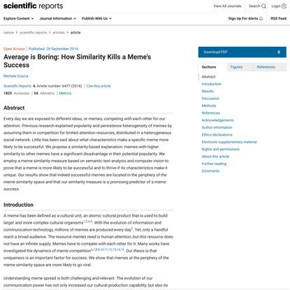 Average is Boring: How Similarity Kills a Meme's Success