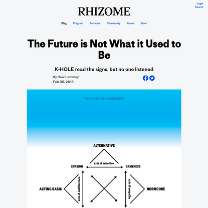 The Future is Not What it Used to Be