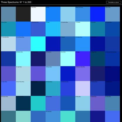 Three Spectrums: N° 1 to 200
