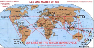 Lay Lines of the 188 Day Quake Cycle
