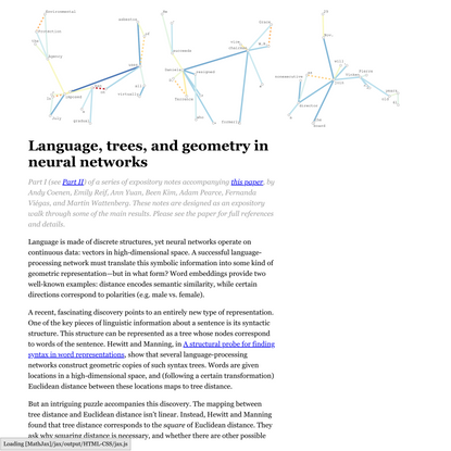 Language, trees, and geometry in neural networks