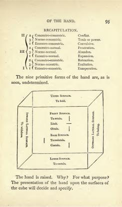delsarte-cube.pdf
