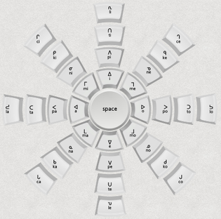 Jon Corbett - Star Chart Keyboard