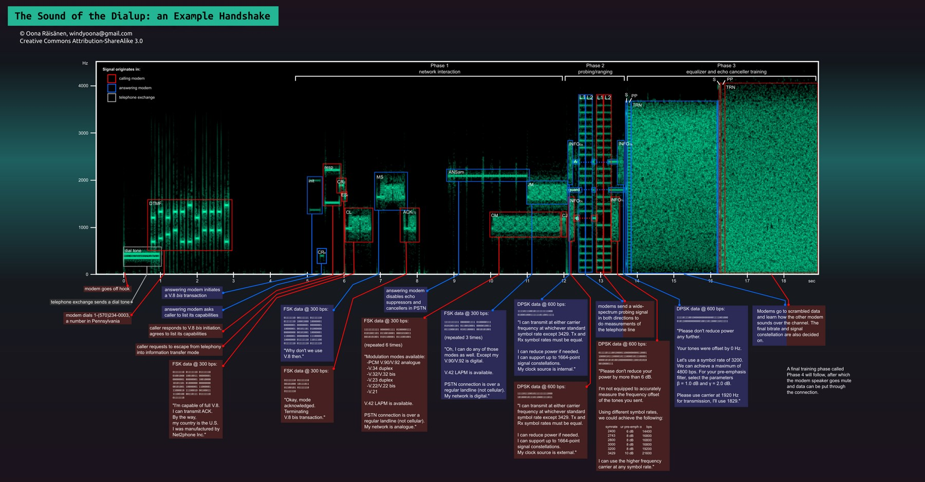 dialup-final.png