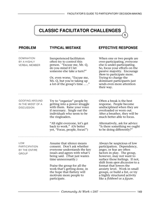 Classic-Facilitator-Challenges-Facilitator-s-Guide-to-Participatory-Decision-Making.pdf