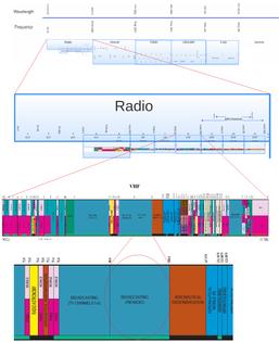 electromagneticspectrum-radio-vhf-fm.png
