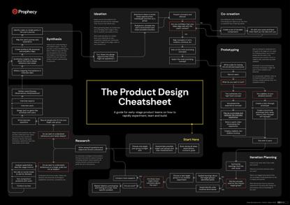 prophecy-product-design-cheatsheet.pdf
