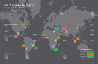 ford_grant-making-by-region.jpg