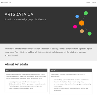 kg.artsdata.ca