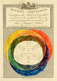 A new practical treatise on the three primitive colours