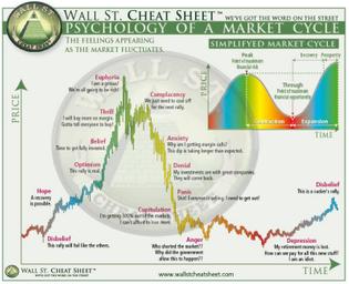 wall-street-market-psychology.jpg
