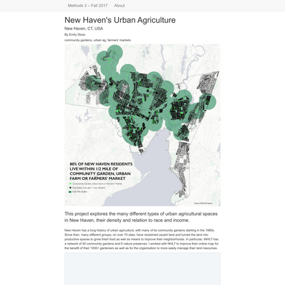 New Haven's Urban Agriculture