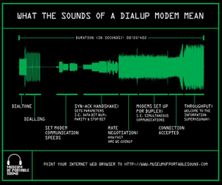 Dialup Sounds
