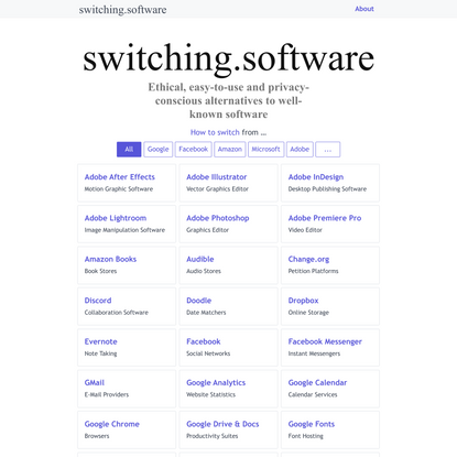 switching.software