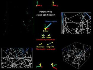 Spider web sonification: Less busy music, sonification of the porous web along z-axis