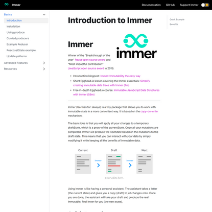 Introduction to Immer | Immer