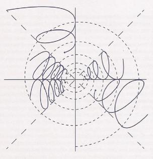 stiegler_transindividuation_diagram.png