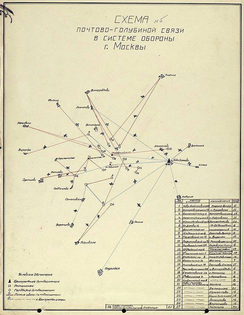 Map of pigeon-post communication routes in the defense system of Moscow (1941)