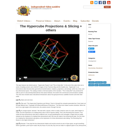 The Hypercube Projections & Slicing + others - Media Burn Archive