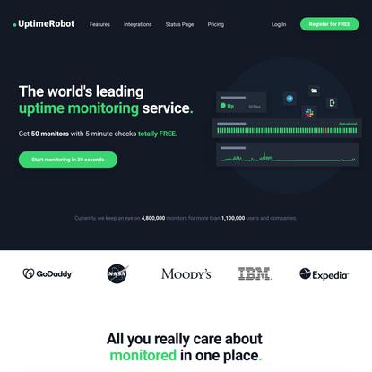 UptimeRobot   Free Website Monitoring