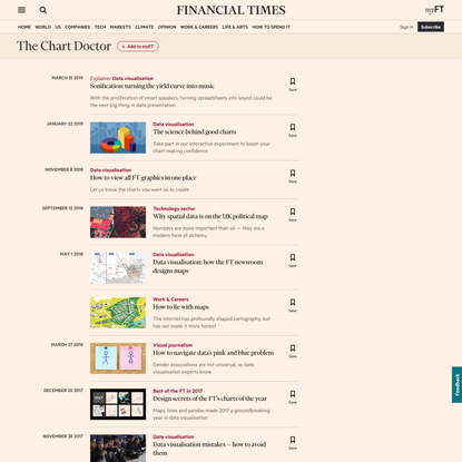 The Chart Doctor   Financial Times