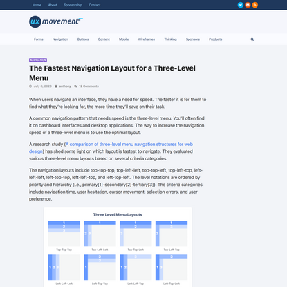 The Fastest Navigation Layout for a Three-Level Menu
